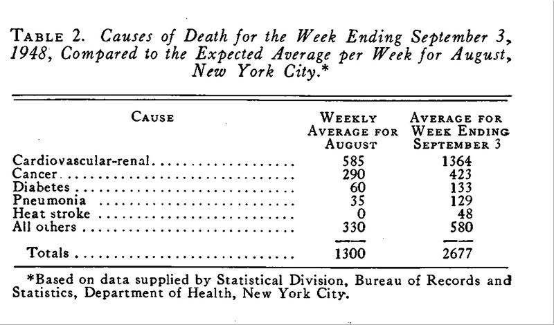 the causes and effects of an epidemic of influenza in 1918 How the 1918 flu pandemic revolutionized public health  policemen in seattle wearing masks made by the red cross during the influenza epidemic, december 1918  causes and effects in disease.