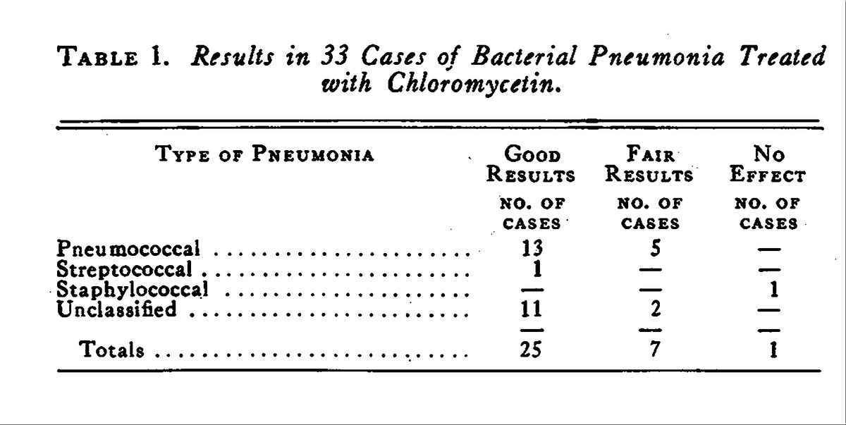 tylenol or motrin for fever in adults