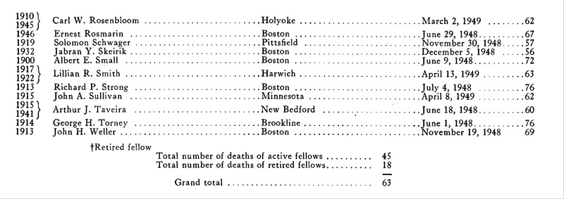 Massachusetts Medical Society — May 24, 25 and 26, 1949 | NEJM