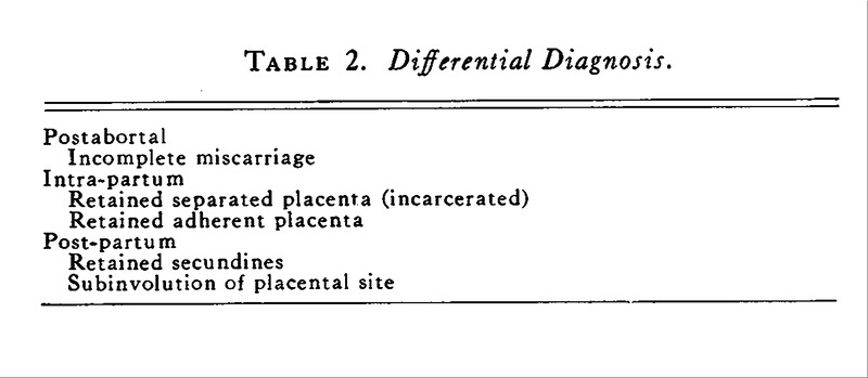 Placenta Accreta: Clinical Manifestations and Conservative