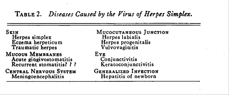 Infection with the Virus of Herpes Simplex | NEJM