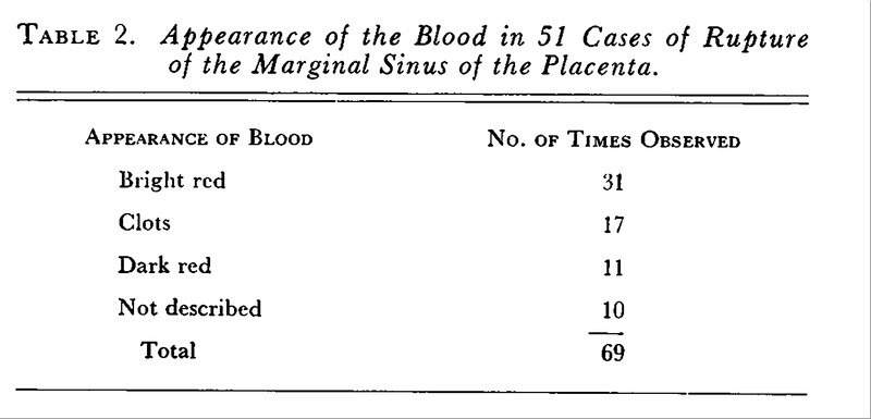 Late-Pregnancy Bleeding and Rupture of the Marginal Sinus ...