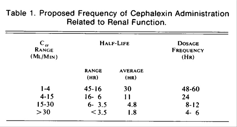 cephalexin and alcohol