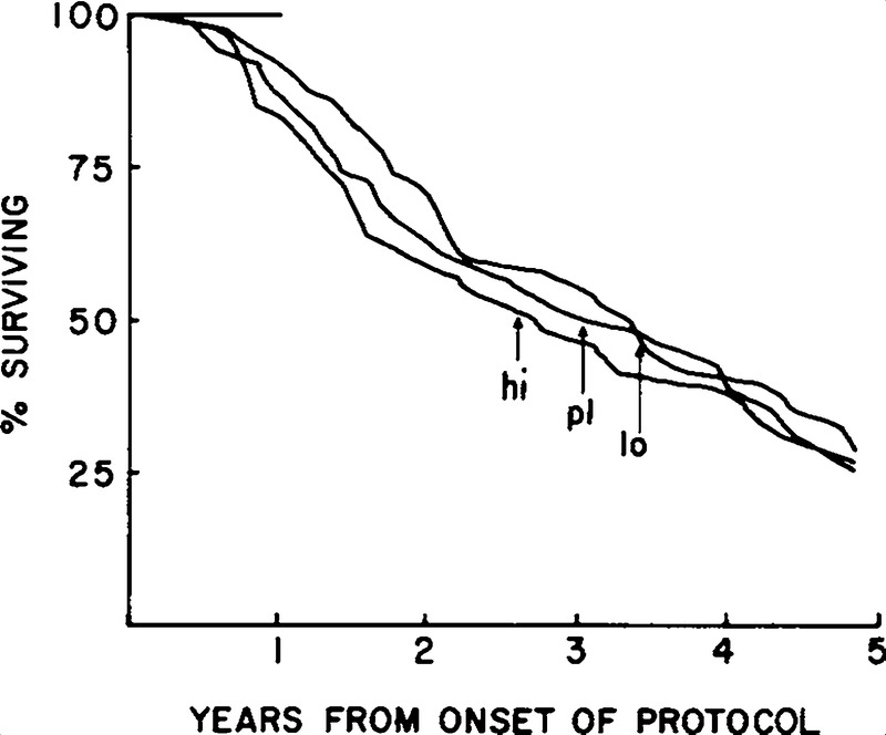 Ineffectiveness Of Fluoride Therapy In Multiple Myeloma