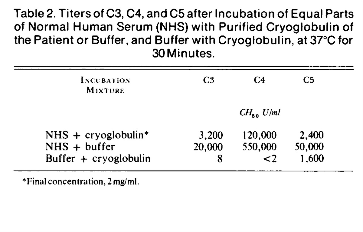 Hepatitis B and Essential Mixed Cryoglobulinemia | NEJM