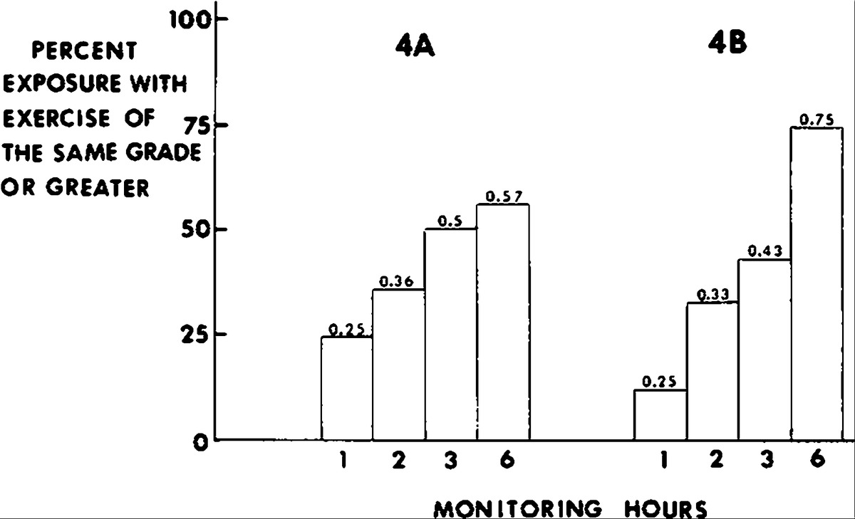 comparison of ventricular ectopic activity during 24 hour monitoring rh nejm org 6 Volt Positive Ground Wiring Diagram Farmall 12 Volt Wiring Diagram