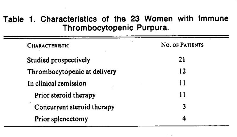Immune Thrombocytopenic Purpura And Pregnancy Nejm
