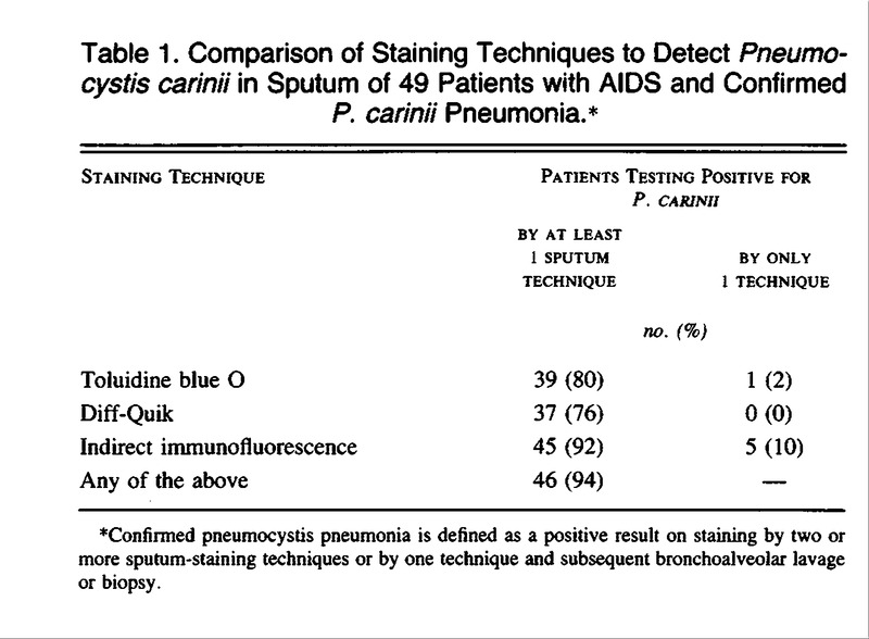 Diagnosis of Pneumocystis carinii Pneumonia: Improved