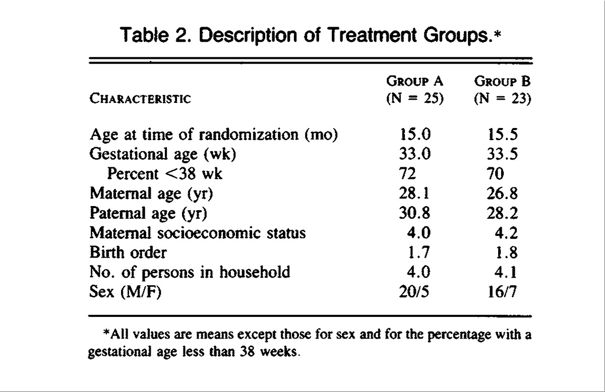 The Effects Of Physical Therapy On Cerebral Palsy Nejm