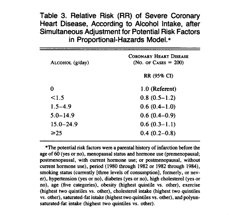 an analysis of the serious problem of alcoholism Alcoholism and psychiatric for avoiding conscious analysis of the association to a patient's principal problem—the alcohol.