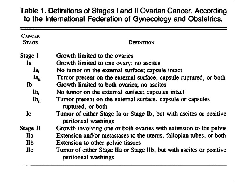 Adjuvant Therapy In Stage I And Stage Ii Epithelial Ovarian Cancer Results Of Two Prospective Randomized Trials Nejm