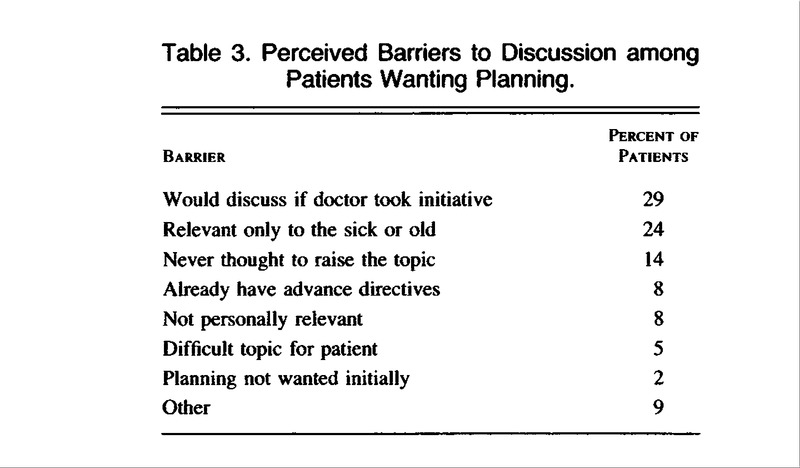 ethical and legal issues of advance directives