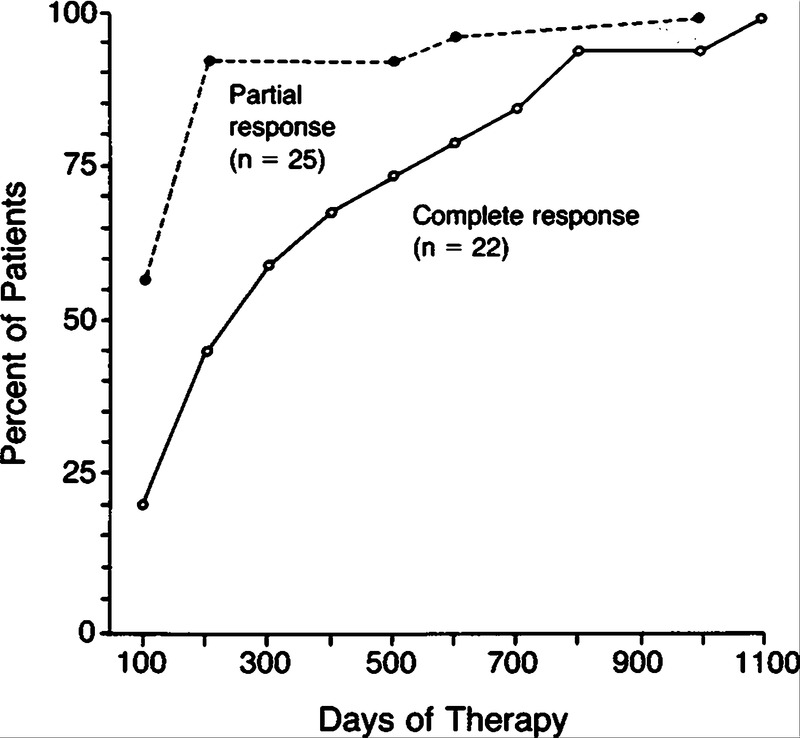 Papillomas rate, Hpv manner impfen