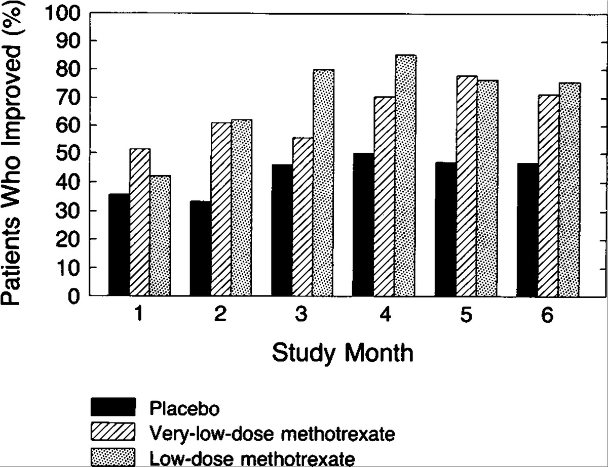 is methocarbamol good for knee pain
