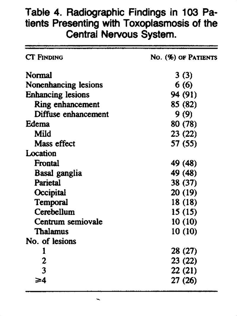 Toxoplasmosis Of The Central Nervous System In The Acquired