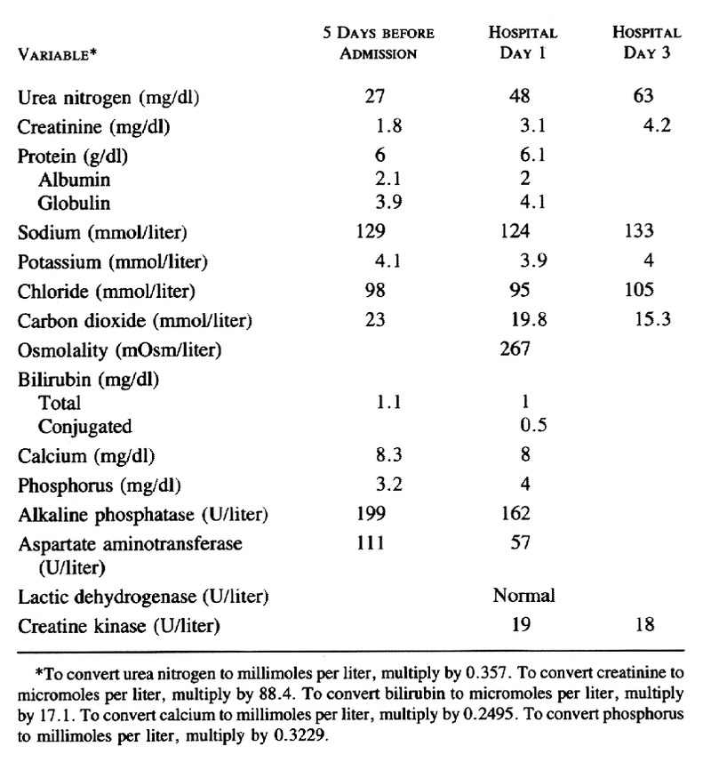 single women in upper tract Investigate other potential causes in women who remain symptomatic after a single course of treatment  of upper urinary tract infection,.