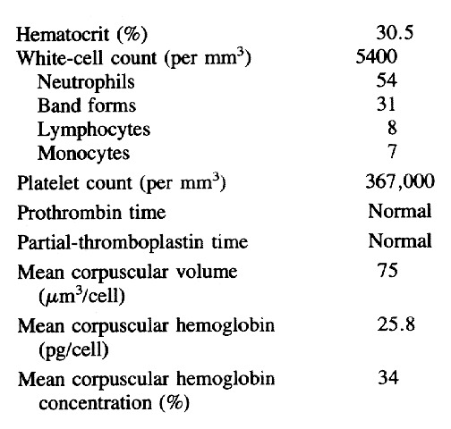 Case 5-1993 — An 81-Year-Old Man with Pain and Crepitus in