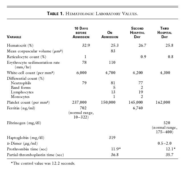 Case 33 1998 A 29 Year Old Woman With Necrotizing Lymphadenitis The Nephrotic Syndrome And Acute Renal Failure Nejm