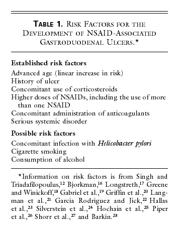 Gastrointestinal Toxicity of Nonsteroidal Antiinflammatory Drugs | NEJM