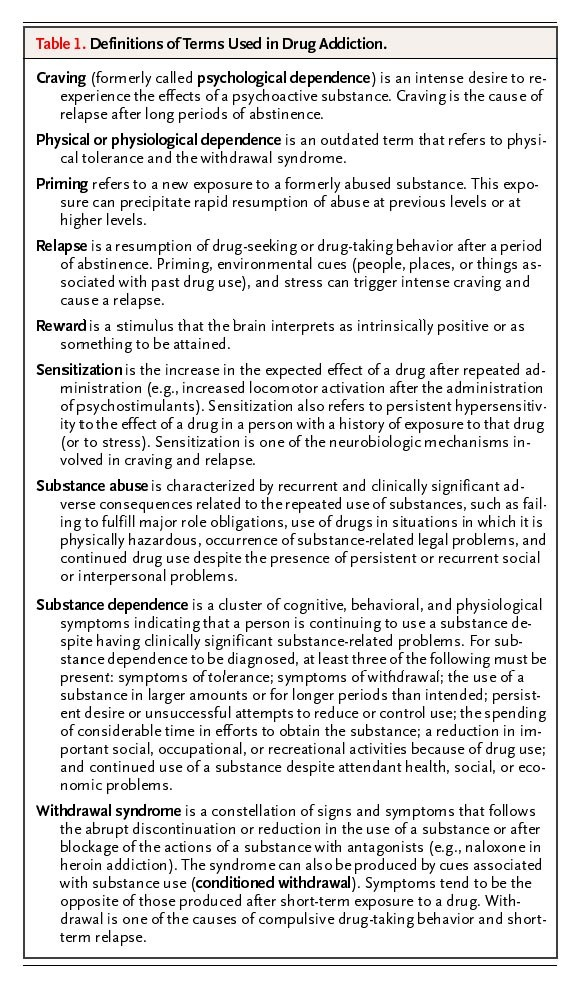 The principle of action and composition of the drug...