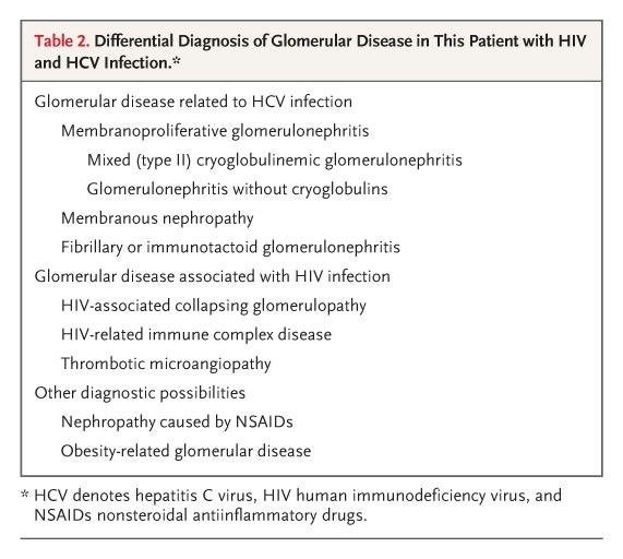 Case 5-2010 — A 51-Year-Old Man with HIV Infection