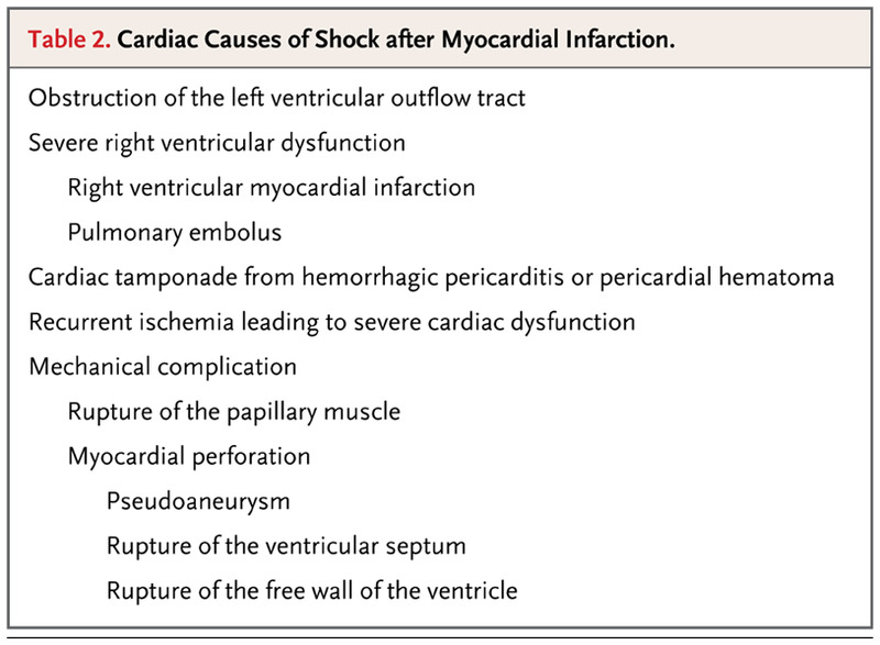 Case 40-2010 — A 68-Year-Old Woman with Chest Pain during an