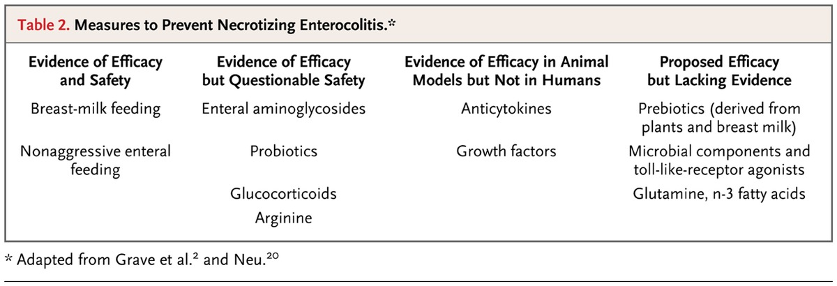 Necrotizing Enterocolitis | NEJM