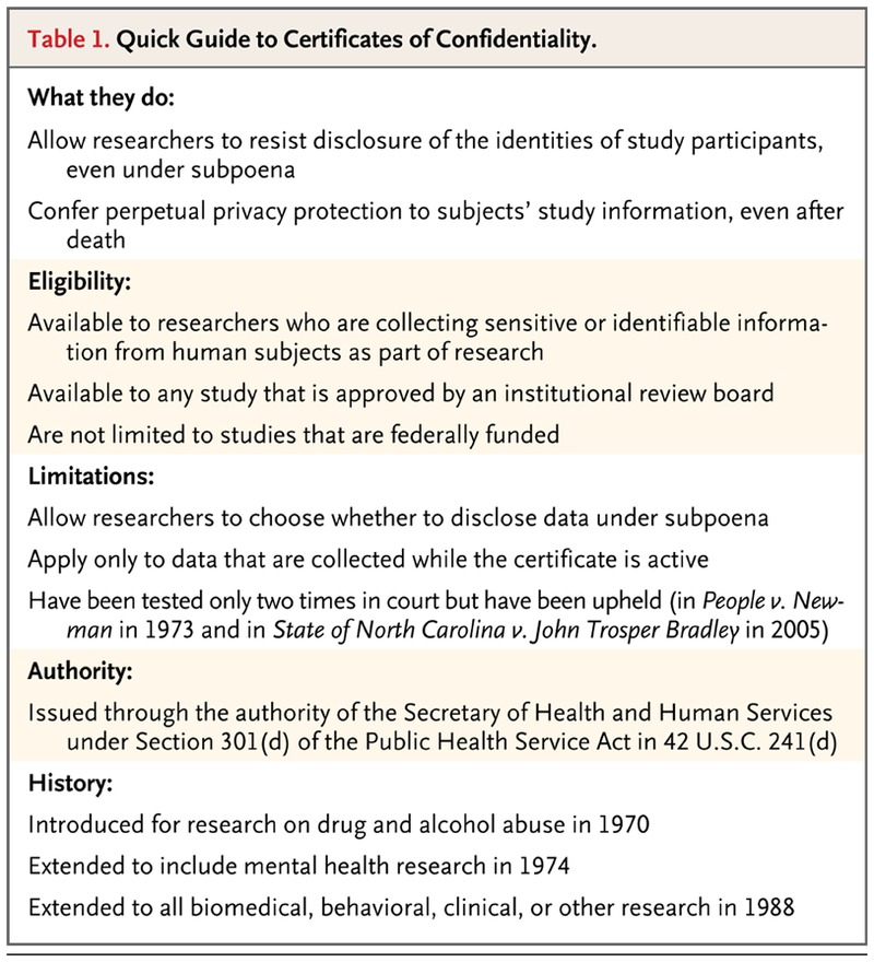Genomics Health Care And Society Nejm