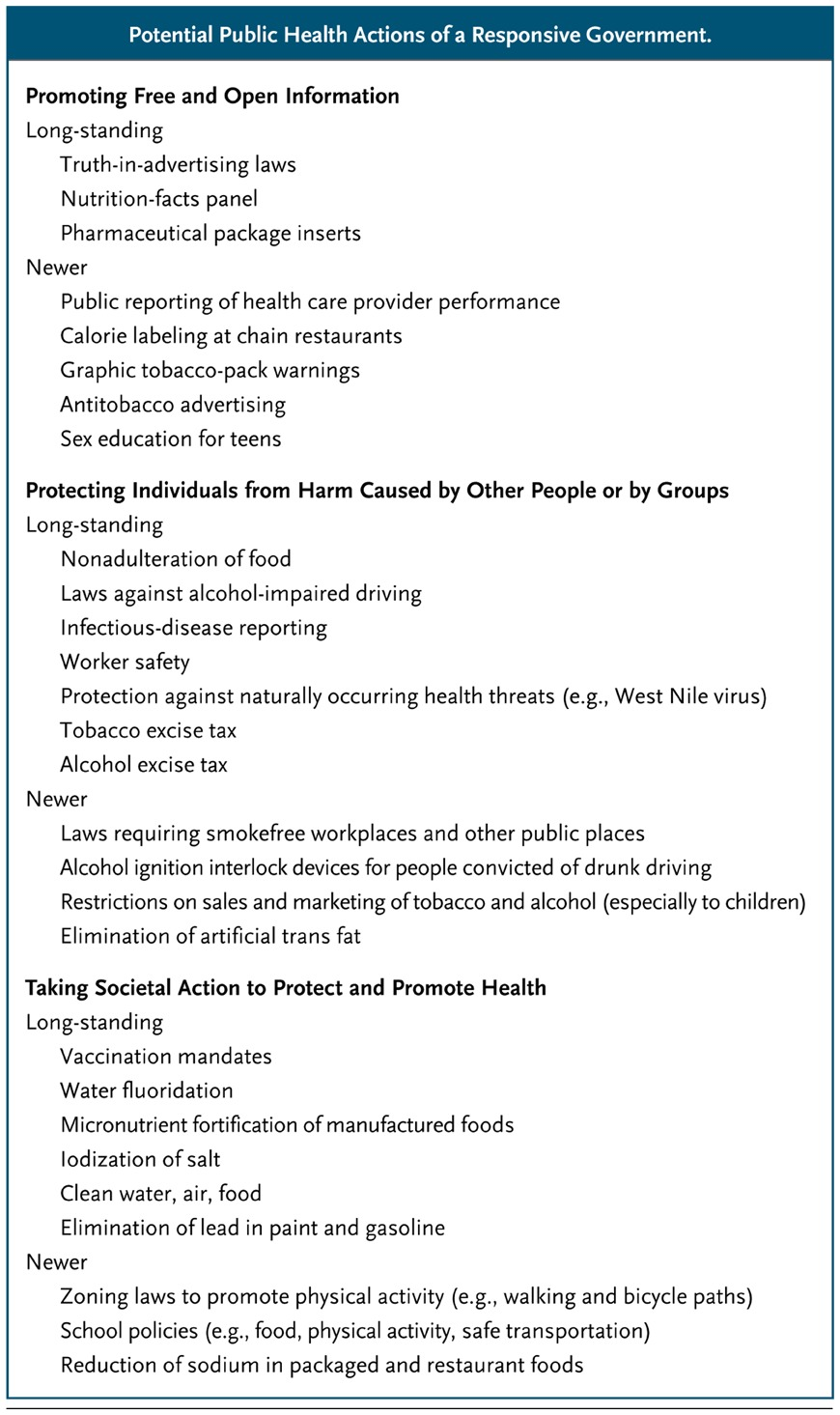 Governments Role In Protecting Health And Safety Nejm