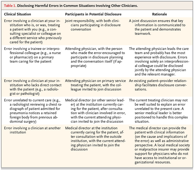 Talking with Patients about Other Clinicians' Errors | NEJM
