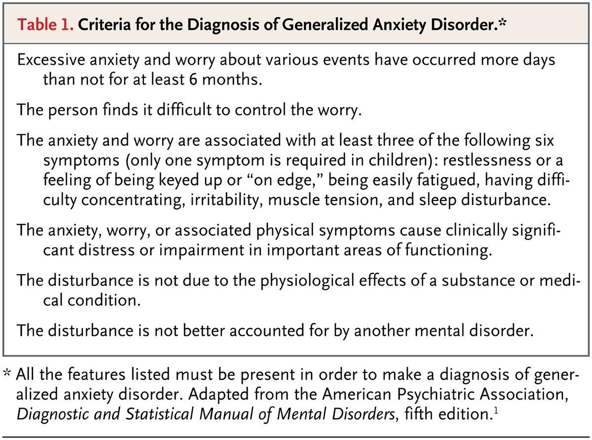 generalized anxiety disorder | nejm