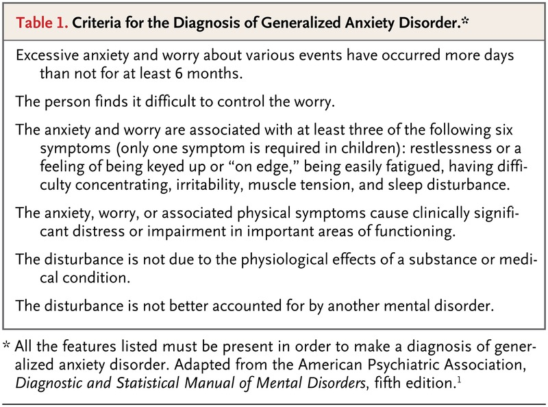 Understanding Generalized Anxiety >> Generalized Anxiety Disorder Nejm