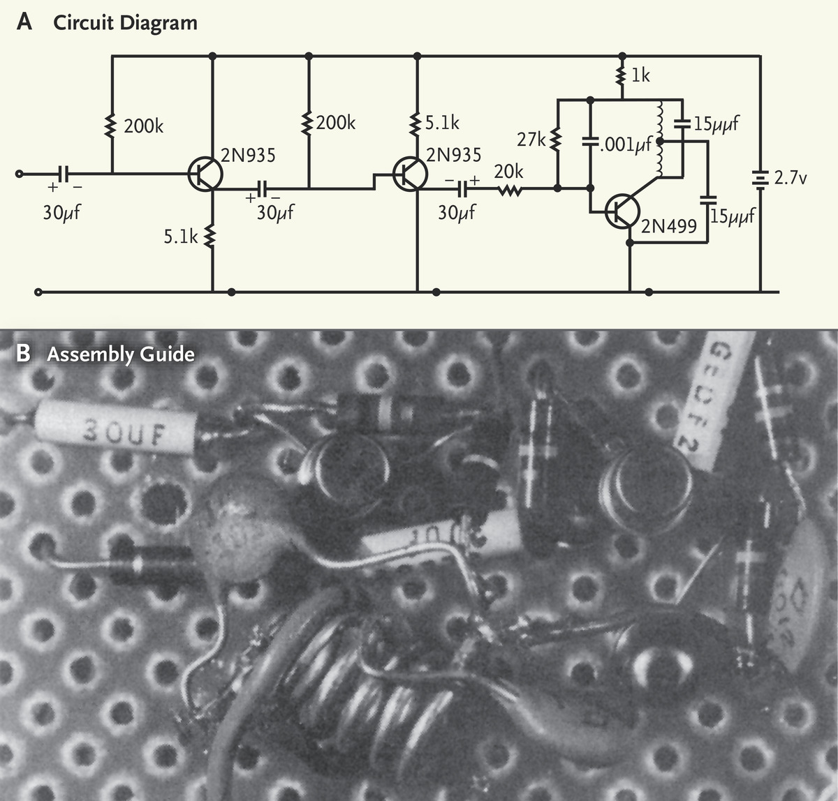 Do it yourself medical devices technology and empowerment in fascenellis circuit diagram panel a and assembly guide panel b for a do it yourself cardiac radiotelemetry system solutioingenieria Images