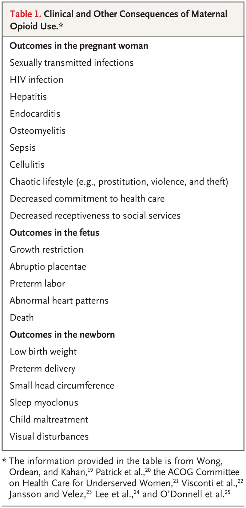 Neonatal Abstinence Syndrome | NEJM