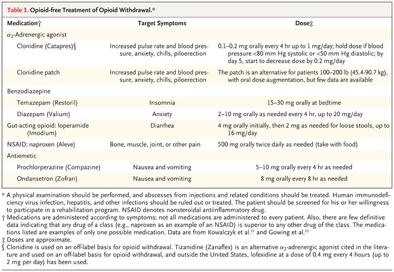 Treatment of Opioid-Use Disorders | NEJM