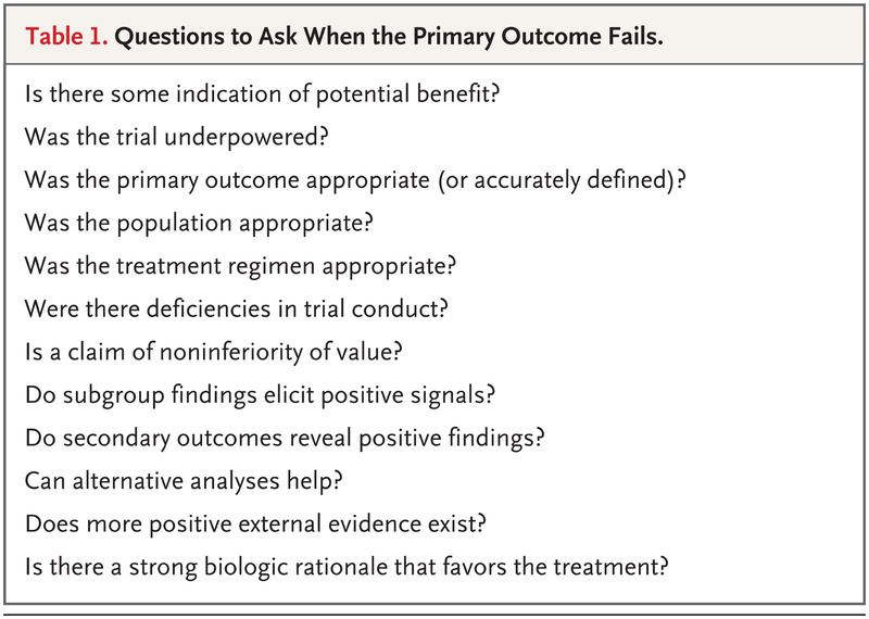 The Primary Outcome Fails — What Next? | NEJM