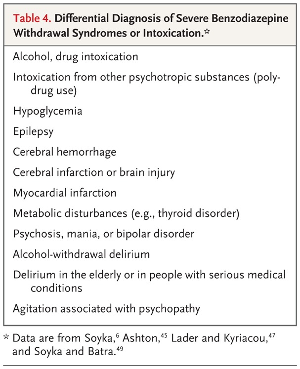 Treatment of Benzodiazepine Dependence | NEJM