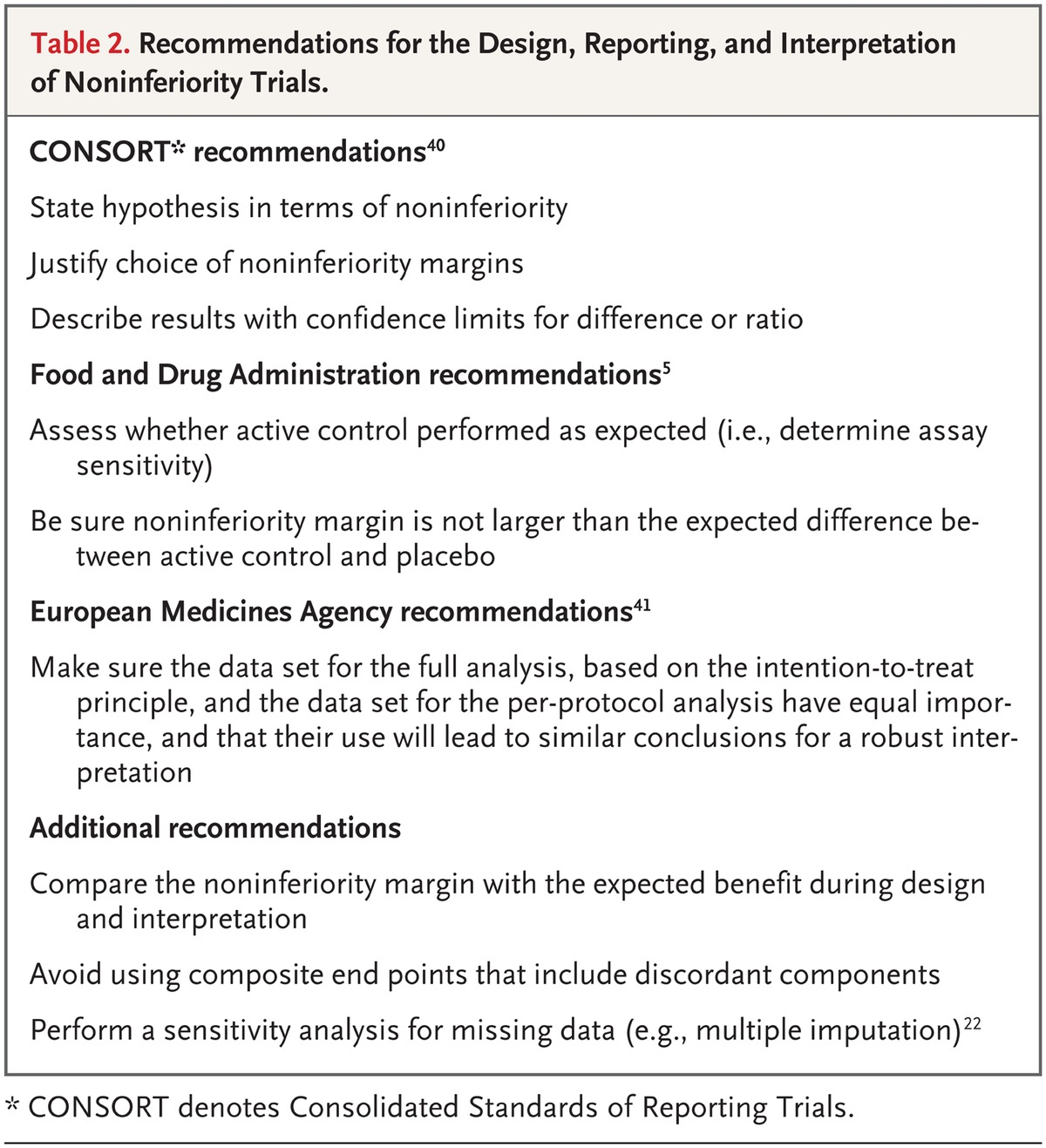 tegretol 200mg 4-fa
