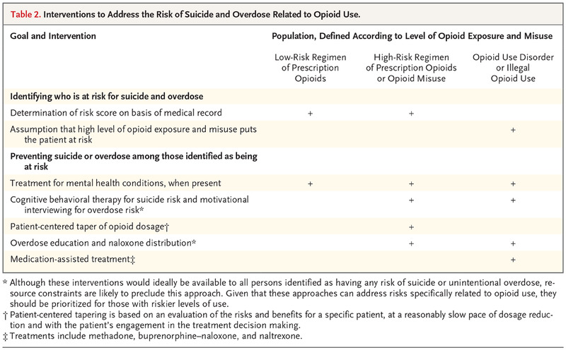 responsible opioid prescribing a clinicians guide second edition revised and expanded