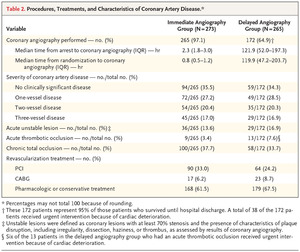 Table: The New England Journal of Medicine